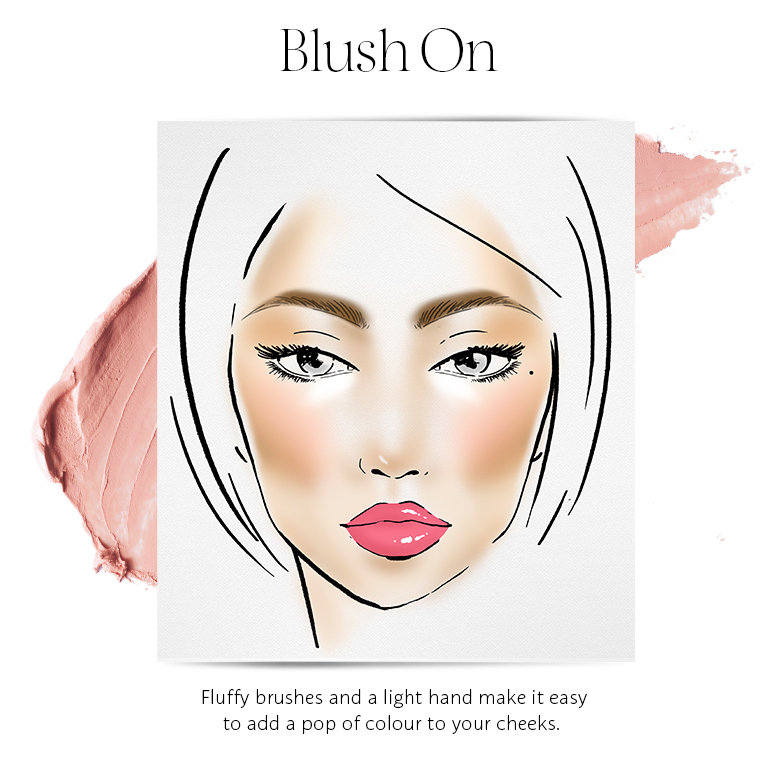 fluffy brushes and a light hand make it easy to add a pop of colour to your cheeks