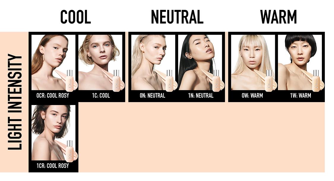 Dior Backstage Foundation Shade Finder Sephora Australia